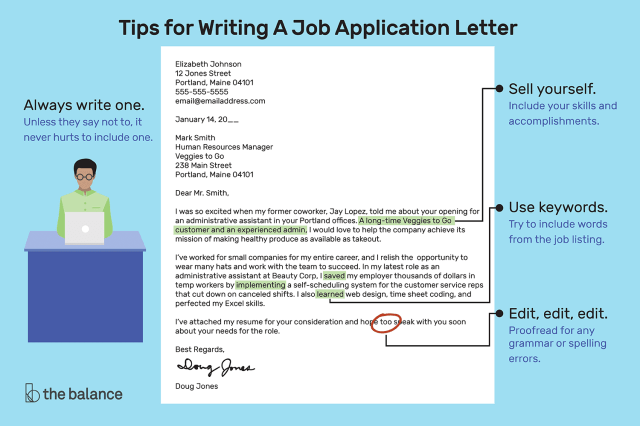 How to Write a Job Application Letter (With Examples)