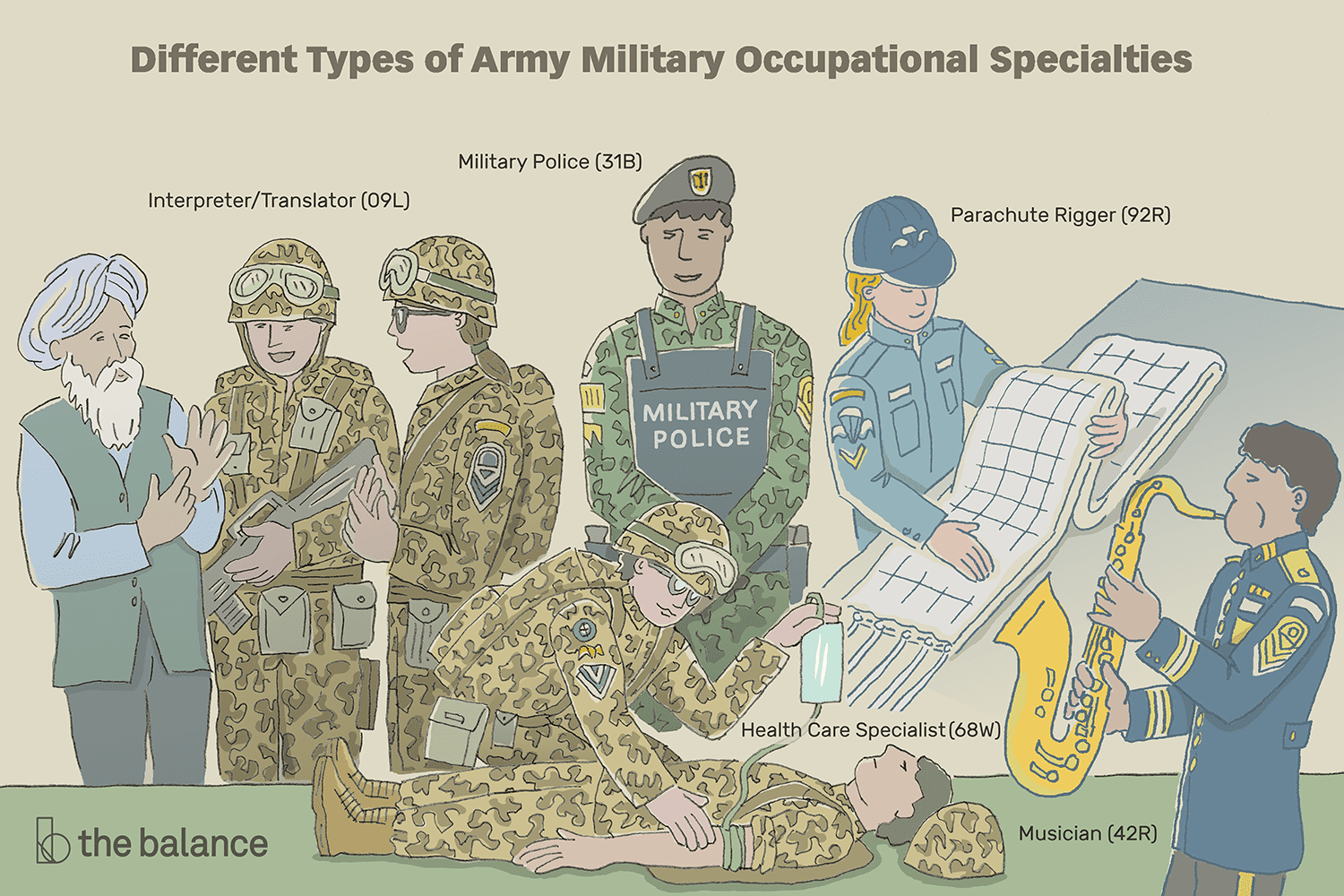 Complete List Of Army Enlisted Mos