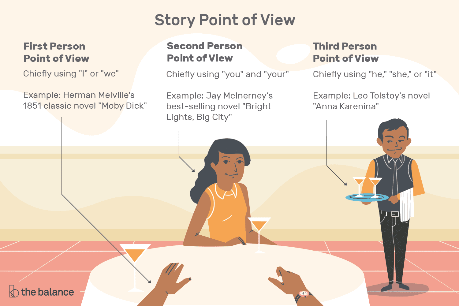 How To Choose The Right Point Of View For Your Story