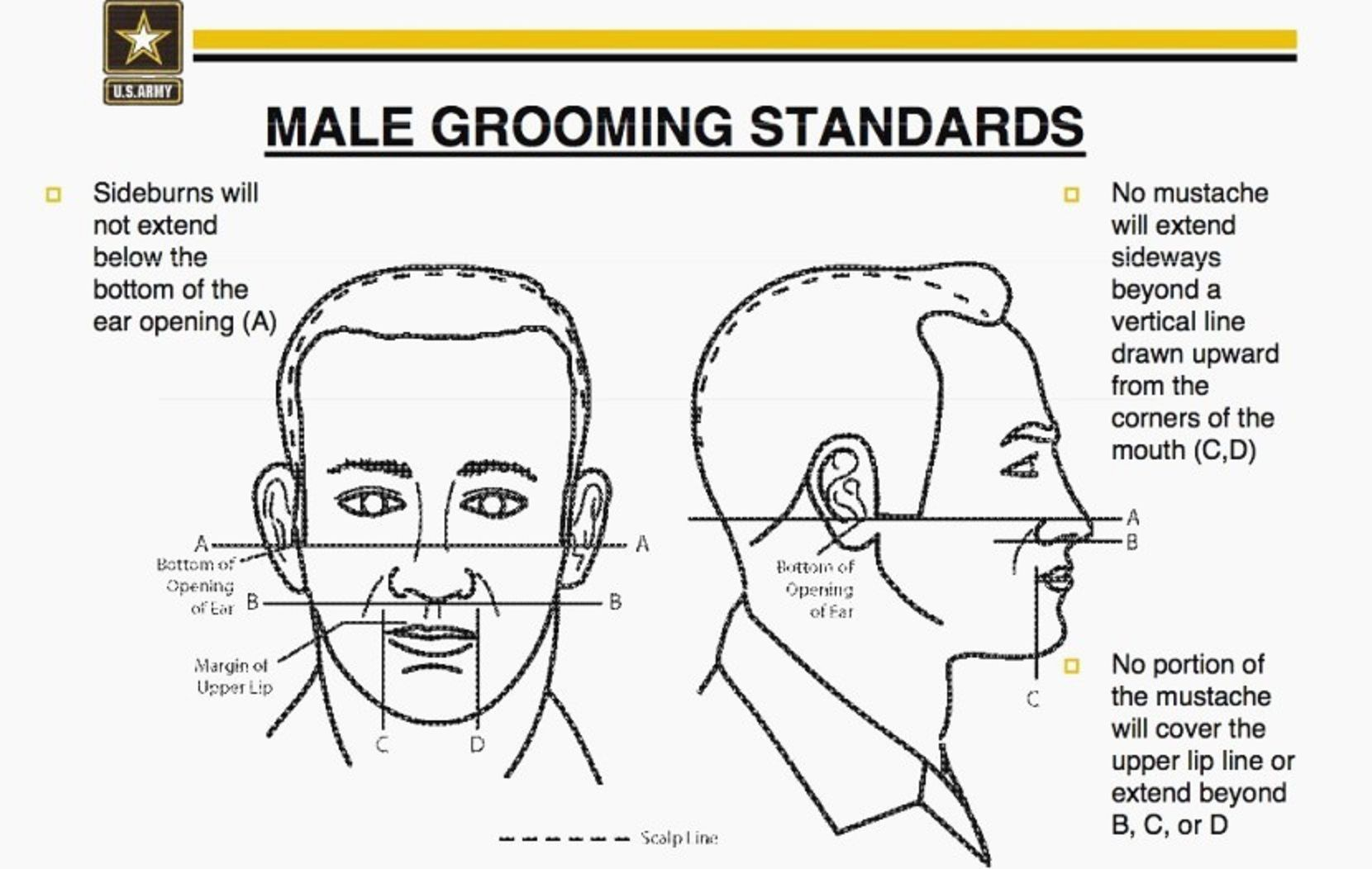 Army Grooming Appearance And Uniform Standards