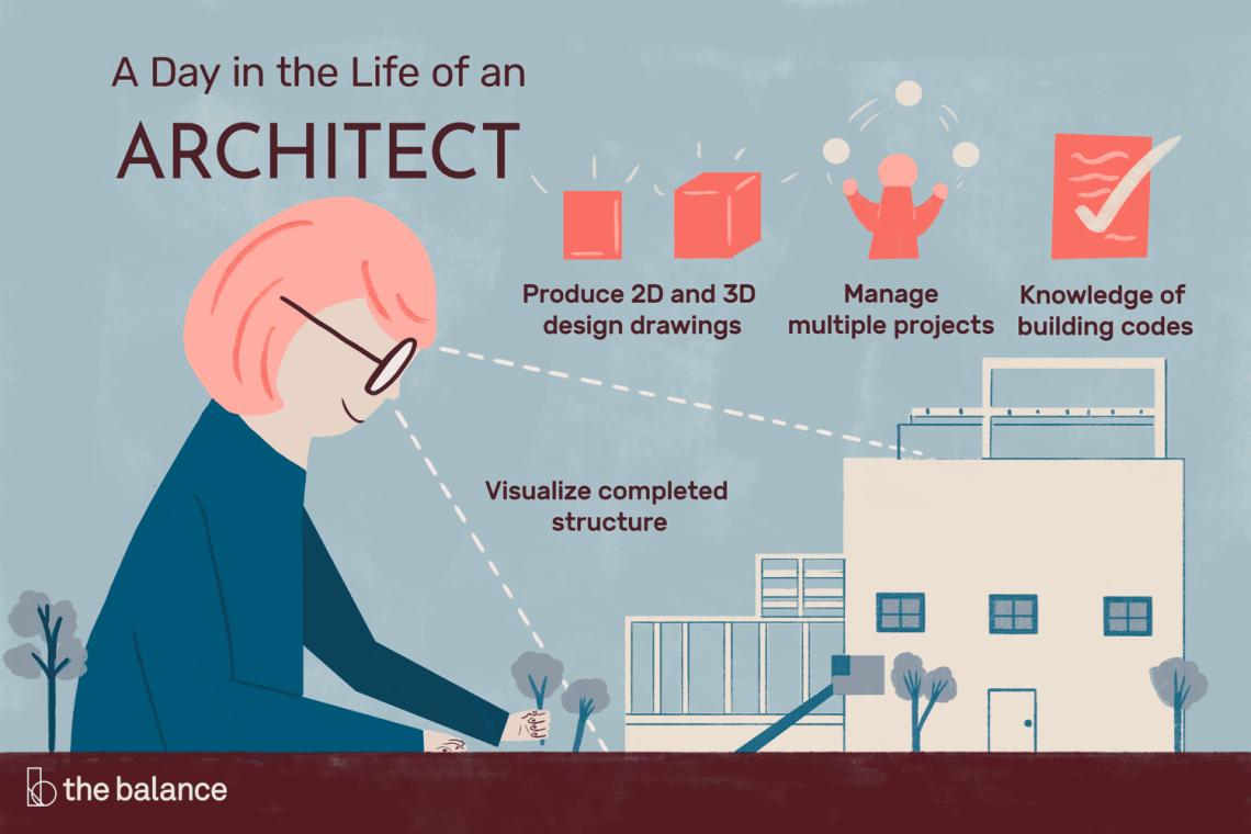 Architect Job Description Salary Skills More