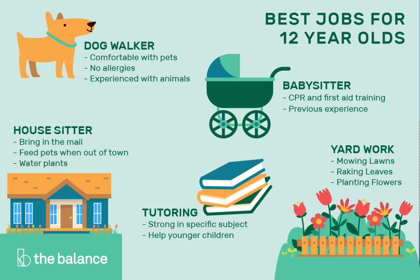 Summer Jobs In The Uk For 14 Year Olds Yoktravels Com