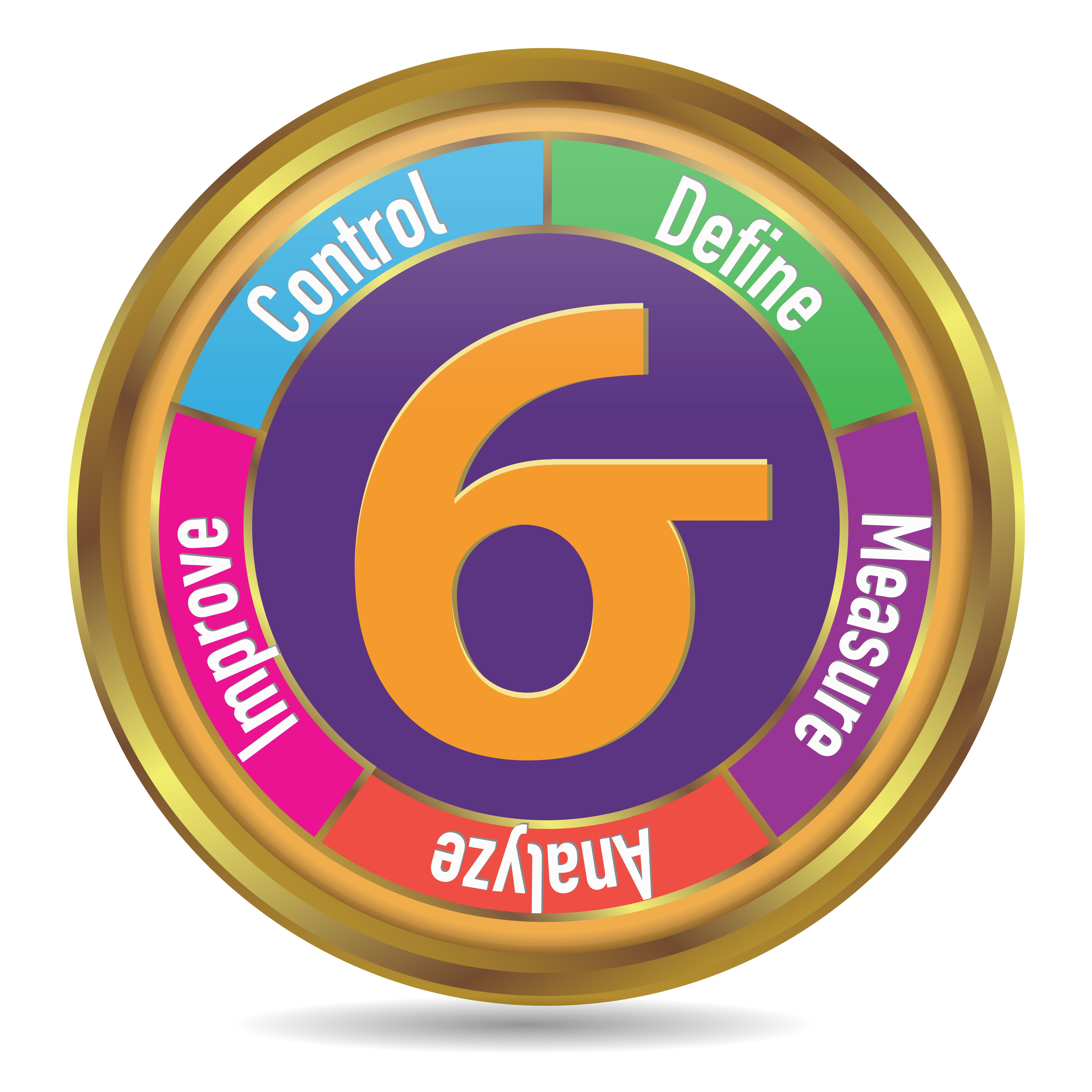 The Six Sigma Strategy S Dmaic Problem Solving Method