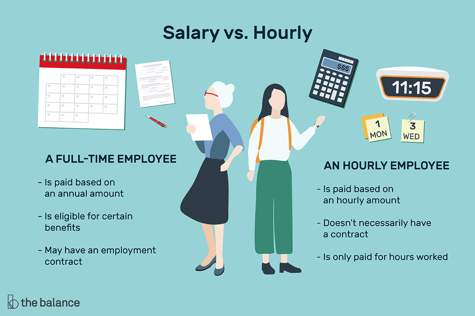 Salaried Vs Hourly Employees What Is The Difference