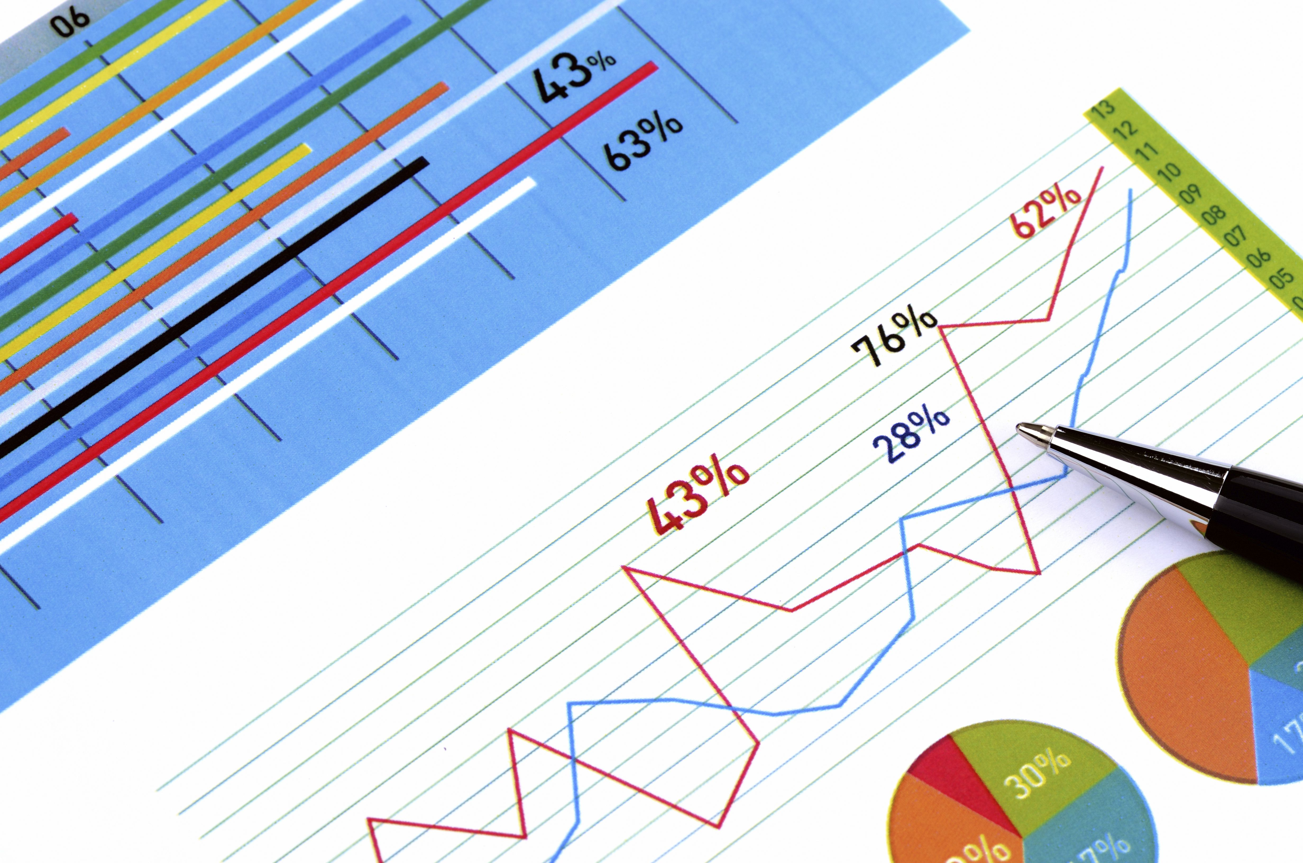 What Is Business Gross Income And How Is It Calculated