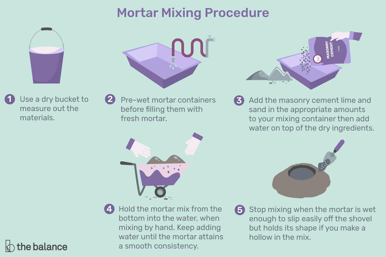 mortar mixing tips and amounts