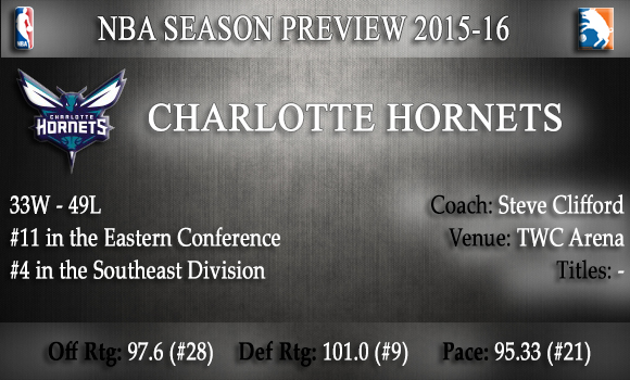preview charlotte