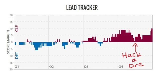 lead tracker cle-det