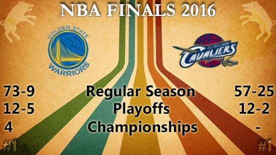 NBA Finals 2016 featured image