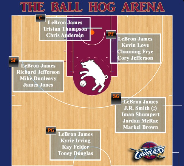 Cleveland Cavaliers Depth Chart 2016-17