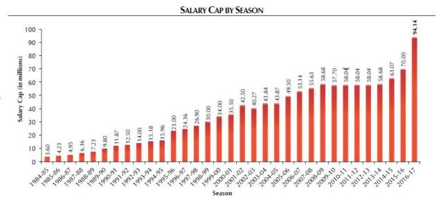 %ce%b5%ce%be%ce%ad%ce%bb%ce%b9%ce%be%ce%b7-salary