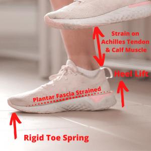 Footwear and Plantar Fasciitis