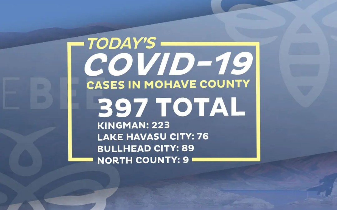 Nine New COVID-19 Cases, Including One Death, Plus Another Death