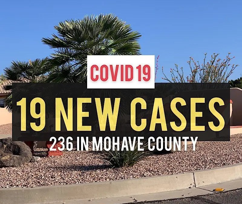 Biggest single day of new cases of COVID-19, 19 New Cases