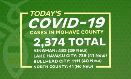 111 New COVID-19 Cases