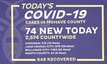 74 New COVID-19 Cases