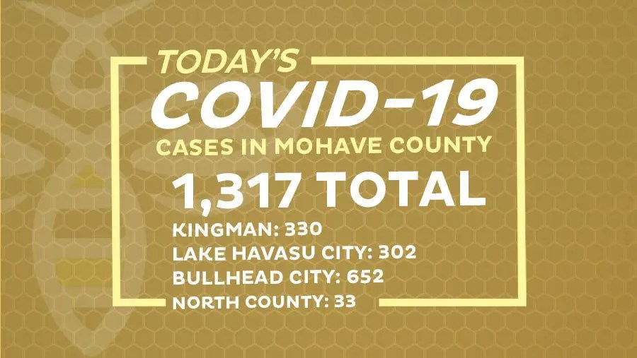 89 New COVID-19 Cases