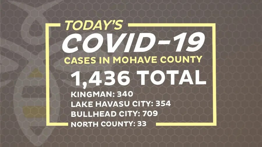 40 New COVID-19 Cases