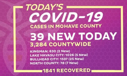 39 New COVID-19 Cases
