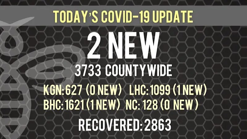 2 New COVID-19 Cases