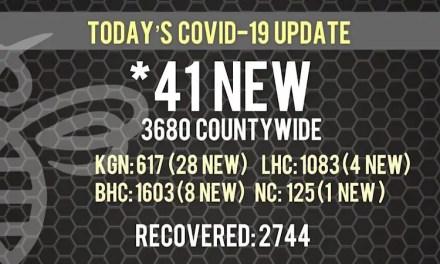 41 COVID-19 Cases