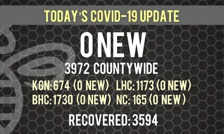 NO New COVID-19 Cases