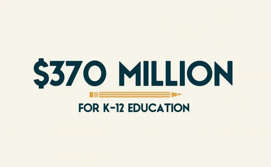Governor Ducey Begins Distribution Of Federal CARES Act Dollars To K-12 Schools