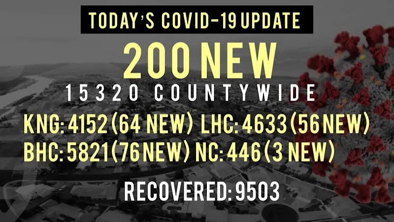 200 New COVID-19 Cases in Mohave County