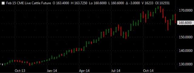 2015-01-09_Chart1