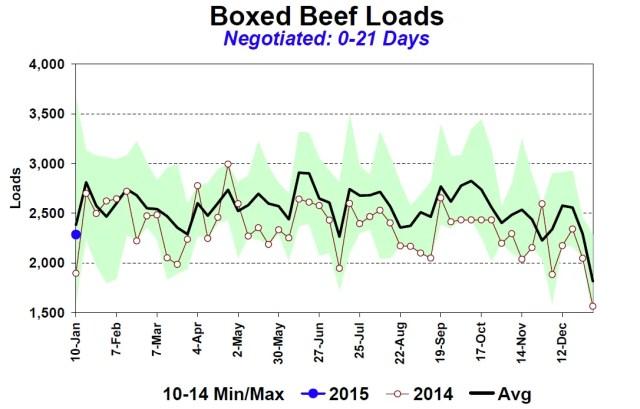 2015-01-12_Chart2