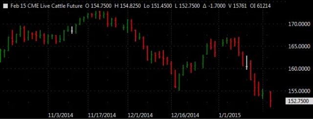 2015-01-20_Chart1