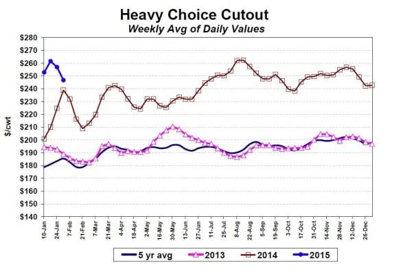 2015-02-02_Chart1