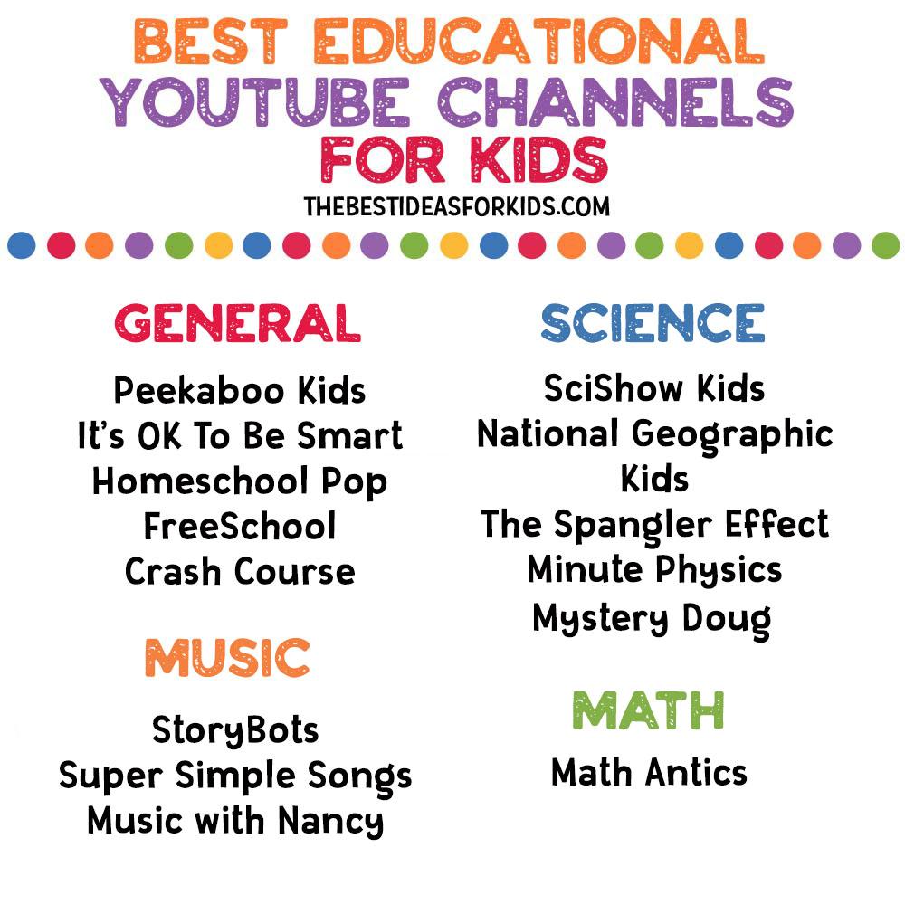 Educational Videos for Children Youtube