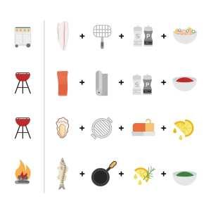 Australis Barramundi - 5 Formulas to Ace Grilled FIsh - Featured Image