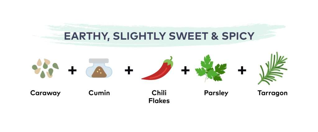 Earthy, Slightly Sweet & Savory Spice Blend