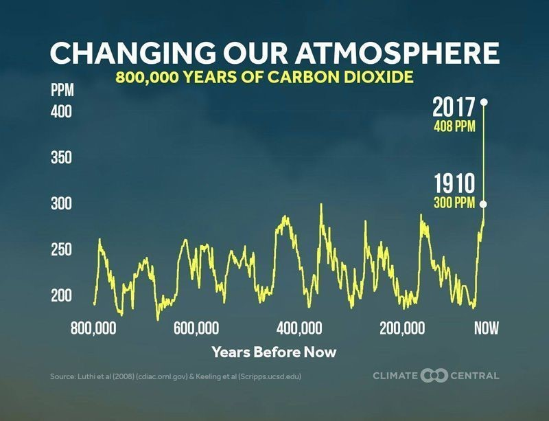 """<span class=""""dquo"""">""""</span>We are the last generation who can change the course of climate change."""""""