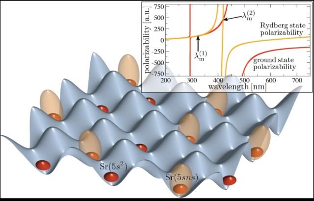 molecular and optical physics