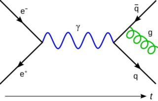 feynman-diagram