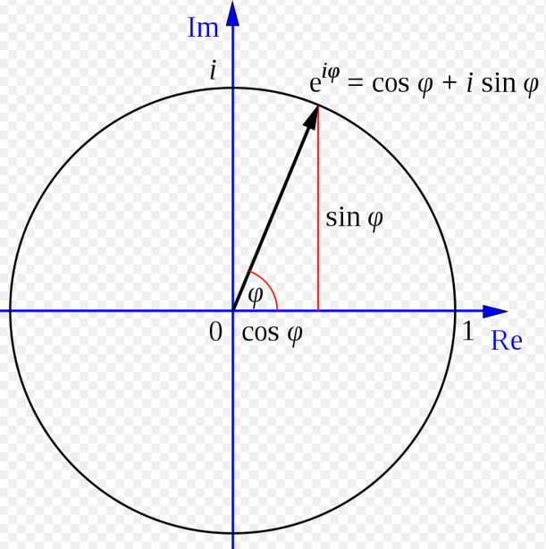 What is e exp (-i π) ?