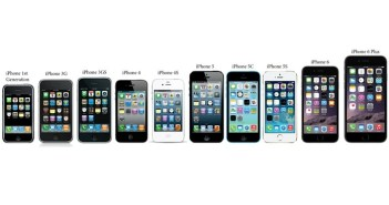 iPhone 6 Plus vs 6 vs 5S vs 5C vs 5 vs 4S vs 4 vs 3GS vs 3G vs 2G Test di Caduta