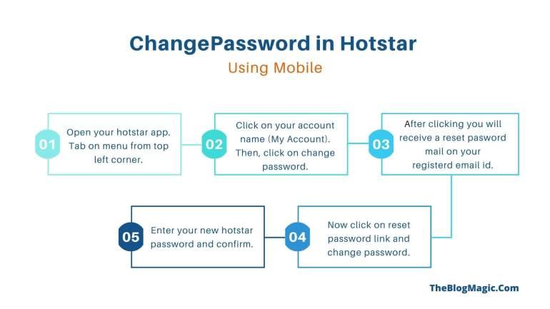 how to change password in hotstar