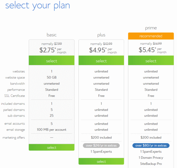 bluehost plans - Beginners Guide- Setting up a Blog Using Bluehost Hosting