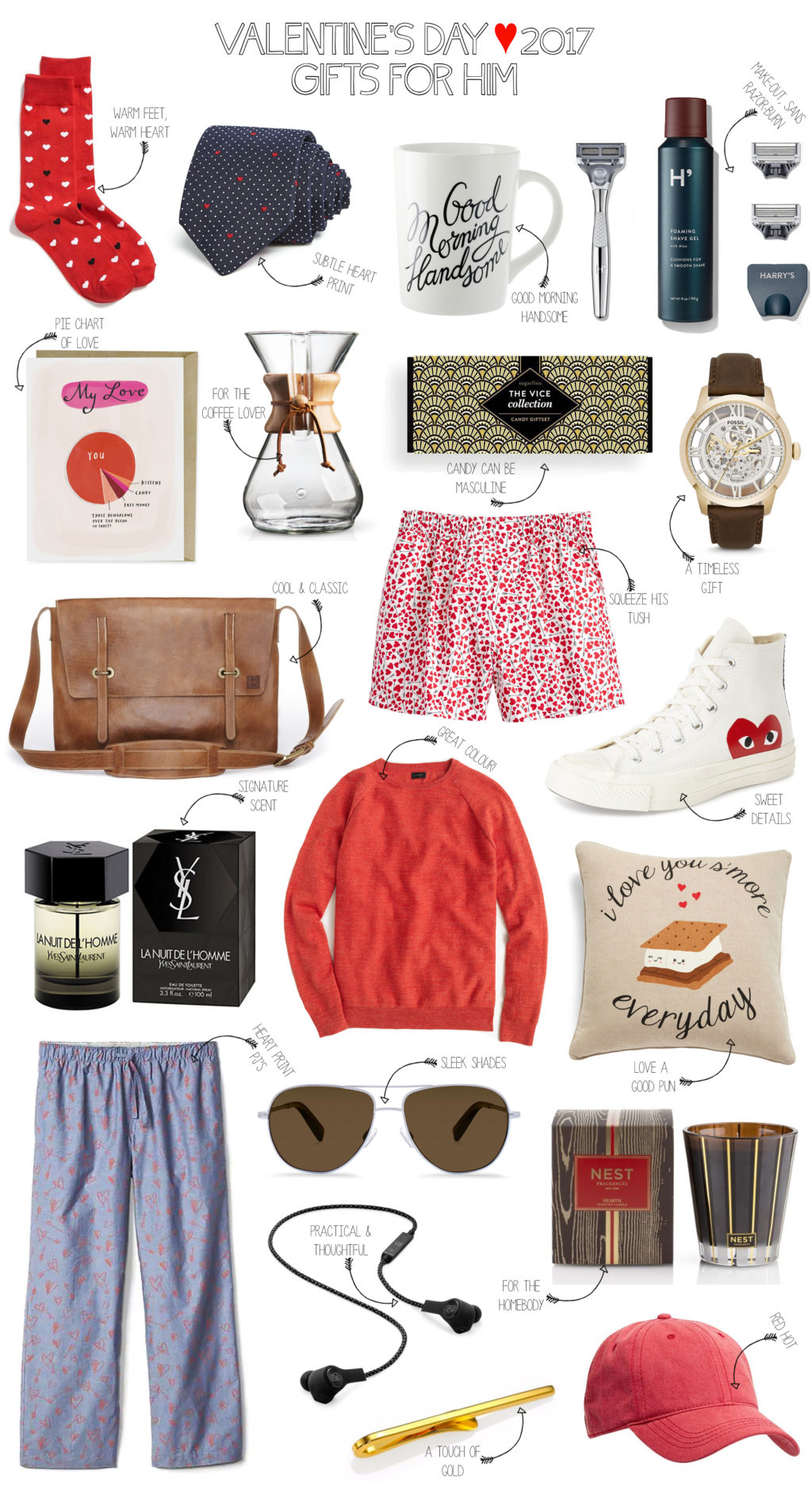 Valentines Day Gift Guide For Him 2017 The Blondielocks