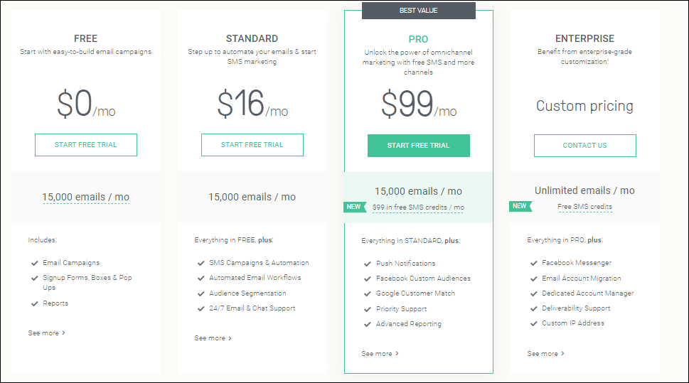 Omnisend Pricing- Email Marketing Software