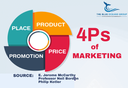 4 Ps of Marketing by The Blue Oceans Group