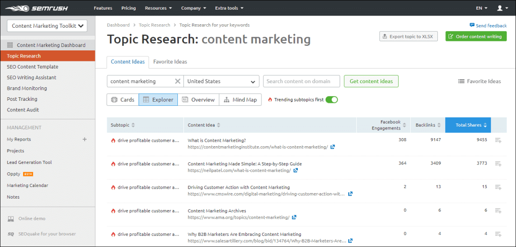 SEMrush content marketing Toolkit:Topic Research via explorer