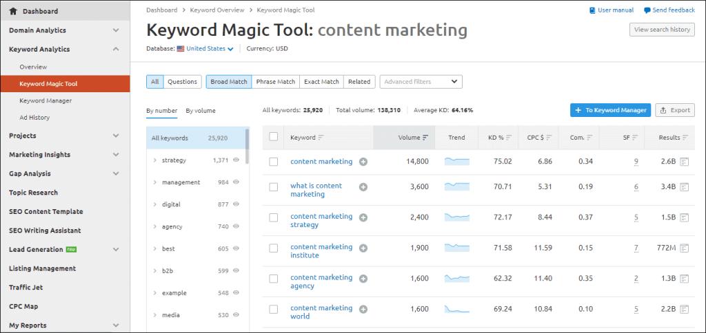 SEMrush keyword magic tool for your content marketing