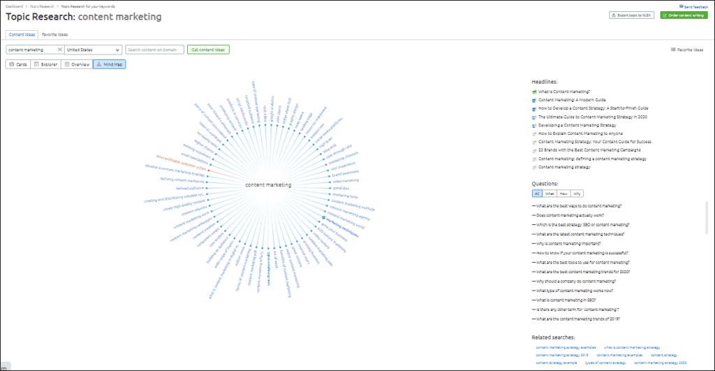 SEMrush topic research SEO tool via mindmap