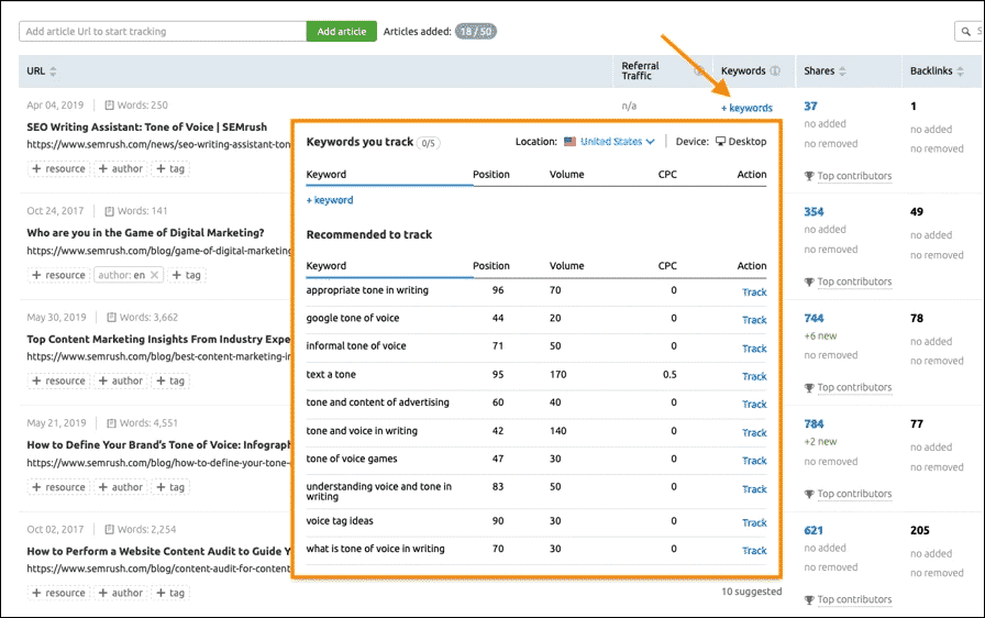 How to Track your Performance (On-site as well as Offsite) via SEMrush toolkit
