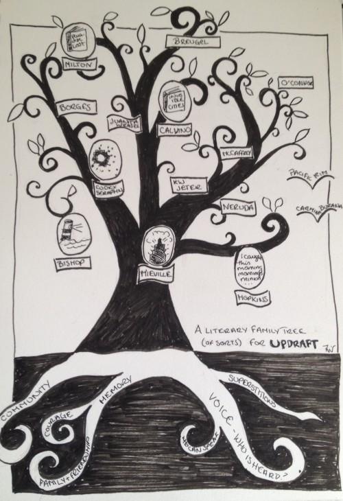 Family Tree Updraft